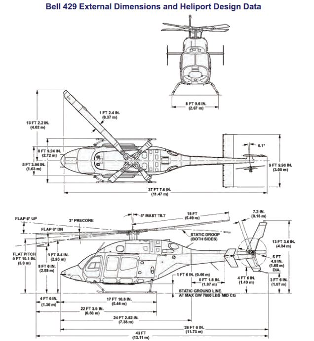 Bell 429 twin engine light helicopter technical data sheet bell 409 twin engine light helicopter technical data sheet specifications intelligence description information identification pictures malvernweather Images