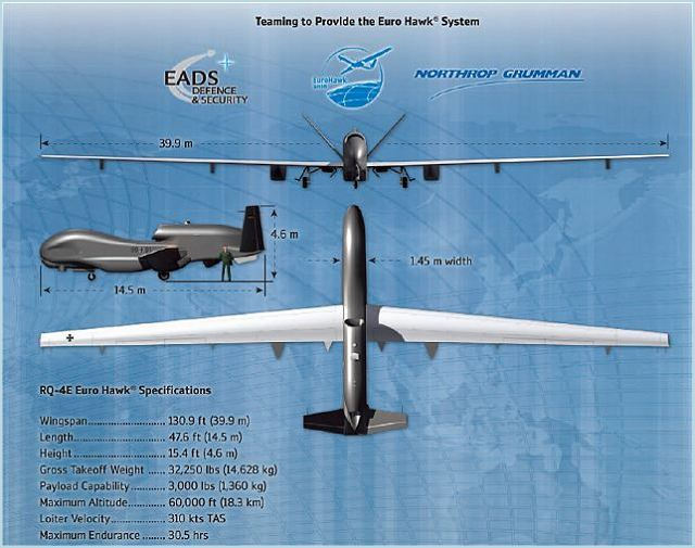 Euro Hawk UAS unmanned aircraft system technical data sheet specifications intelligence description information identification pictures photos images video Germany German Air Force defence industry military technology