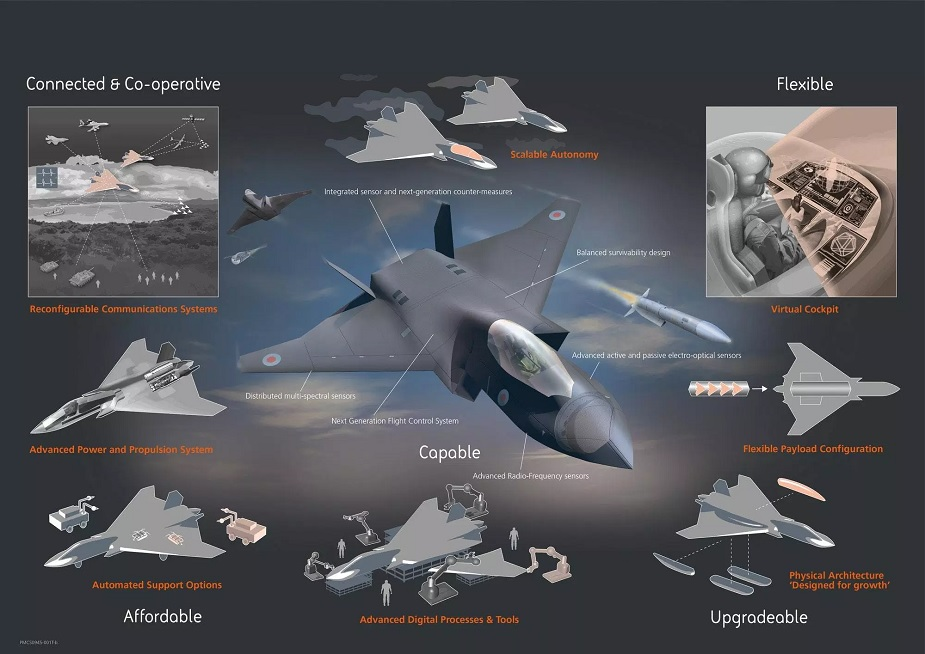 UK invites India to co develop 6th Gen Fighter Aircraft Tempest